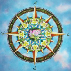 Guidance Mandala